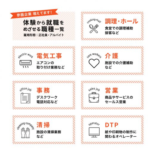 tsunagari_job