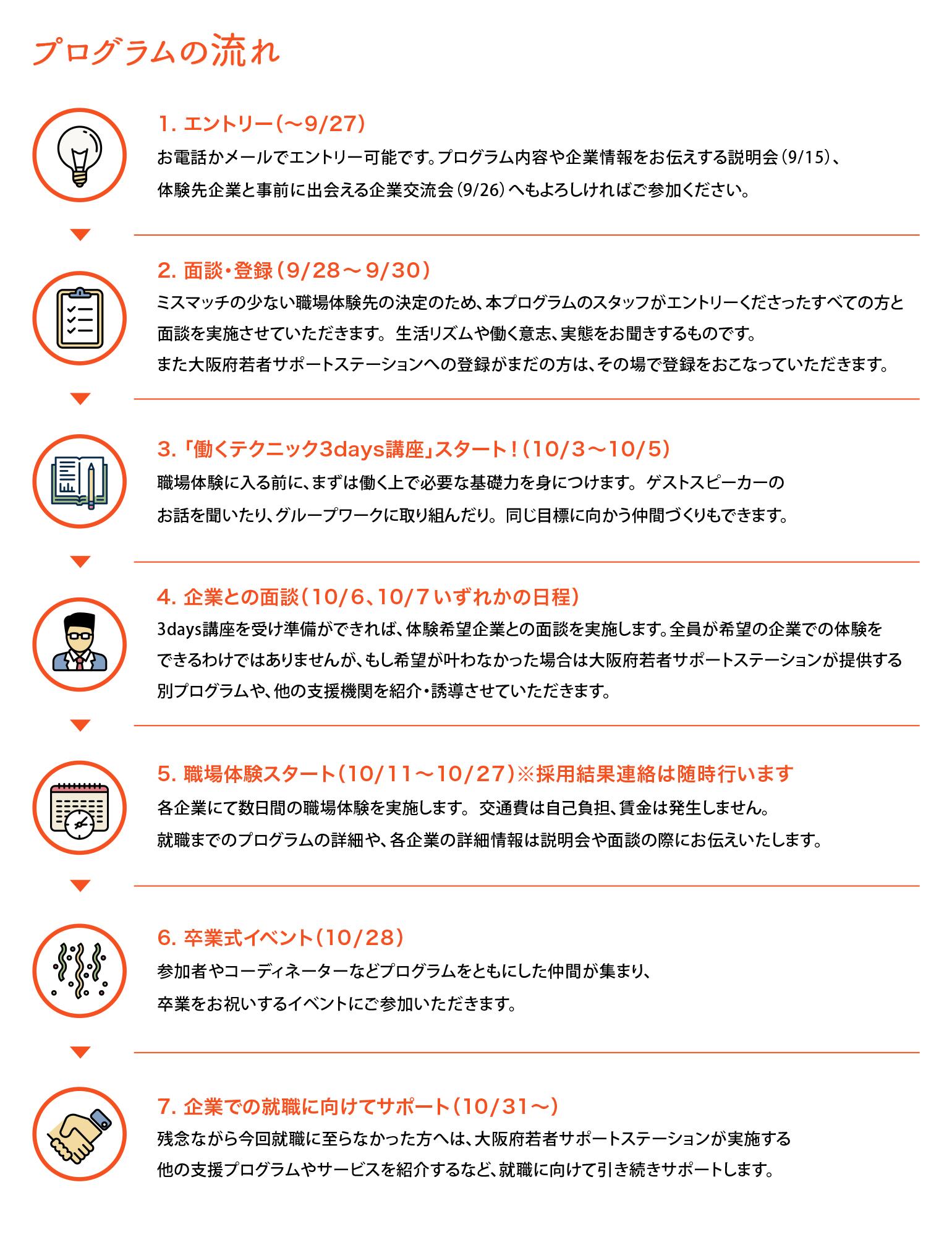 tsunagari_web_2016_flow_10_2