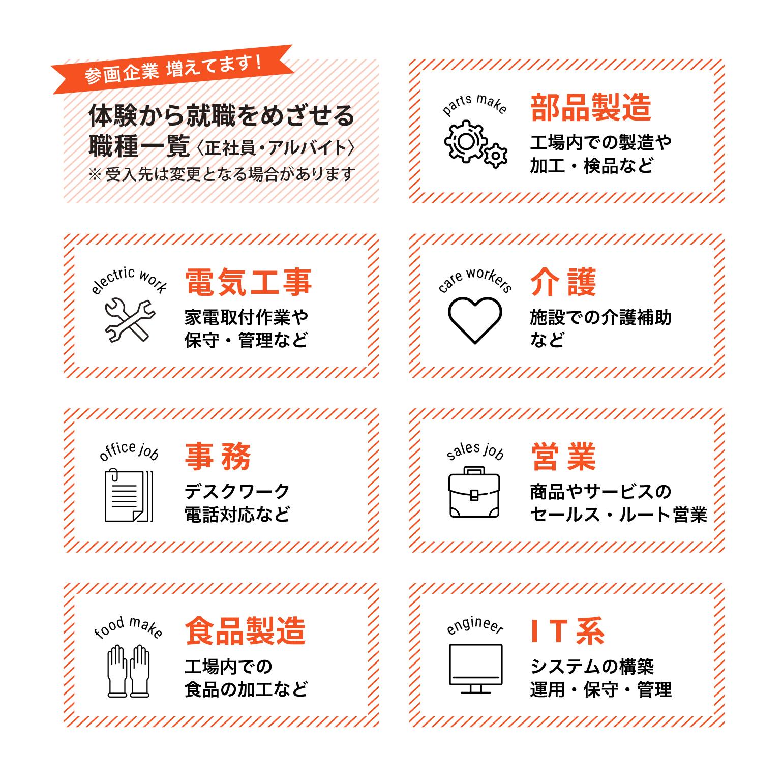tsunagari_web_2016_flow_10